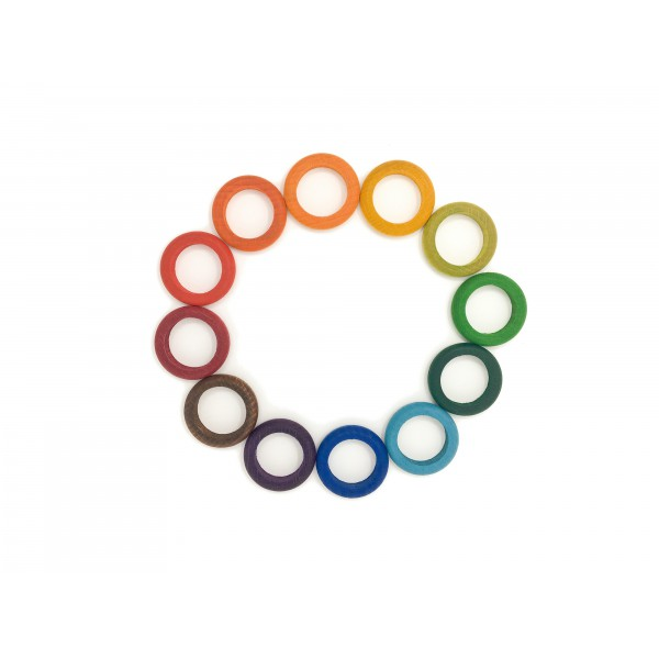 Grapat 12 Ringen (aanvulling op de Eeuwige Kalender)