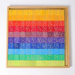 Rekenen met kleuren